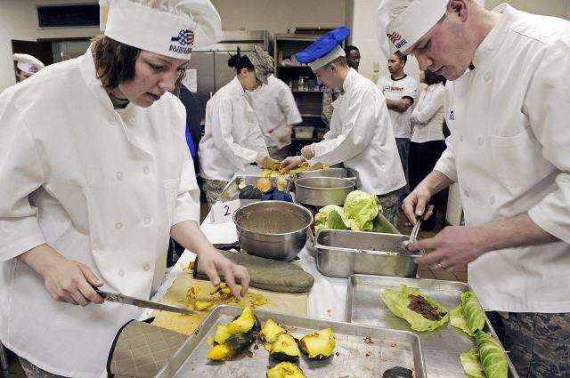 Gastronomie - Die richtige Kochbekleidung - was gehört dazu?   {Beruf koch kleidung 45}